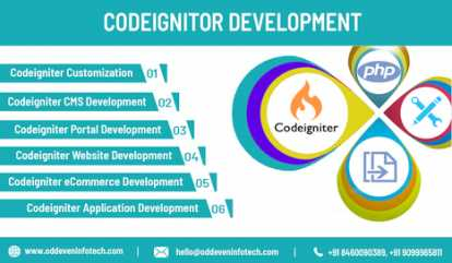 Photo: Proposes  PRIME CODEIGNITER DEVELOPMENT SERVICES IN INDIA - AHMEDABAD